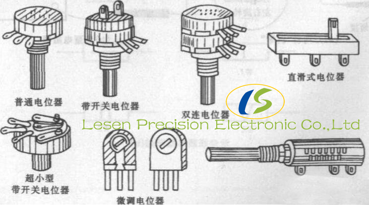 The Schematic Diagram Of The Potentiometer And Its Types